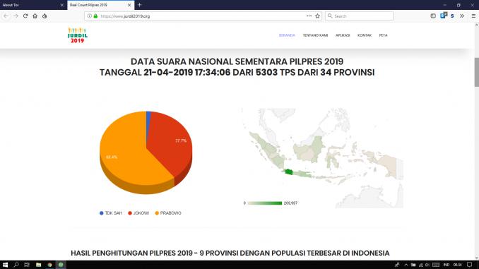 Forum Alumni Institut Teknologi Bandung Itb Angkatan  Fortuga Menyatakan Mereka Tidak Bertanggung Jawab Atas Situs Perangkat Hitung Suara Jurdil