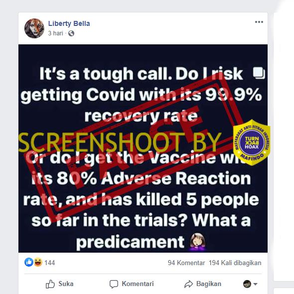 Tangkapan layar Facebook tentang tingkat kesembuhan pasien COVID-19. (Foto: MP/turnbackhoax.id)